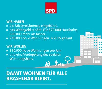 Grafik: Mietpreisbremse, Wohngelderhöhung und mehr Wohnungsbau: Damit Wohnen für alle bezahlbar bleibt.
