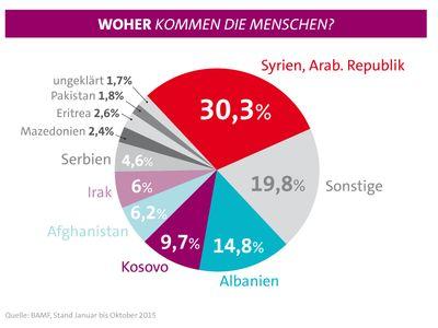 Fluechtlinge.jpg