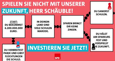 Grafik: Spielen Sie nicht mit unserer Zukunft, Herr Schäuble! Investieren Sie jetzt!